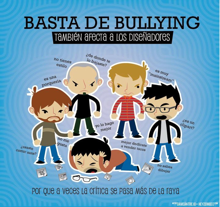 Dibujo de bullying - Imagui